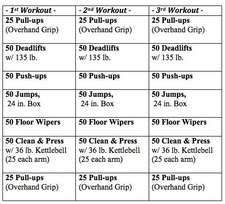 The 300 Workout Routine