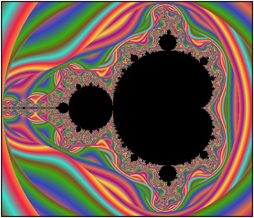 The Mandelbrot Set: Instructions for an effective weight training system.
