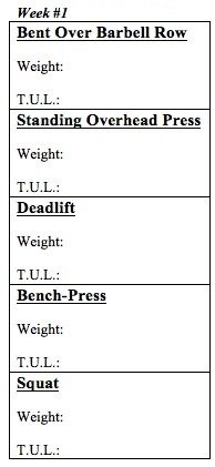 The Body By Science high intensity weight training recommended workout using free weights.